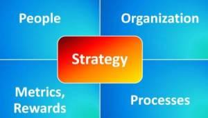 model_bisnis